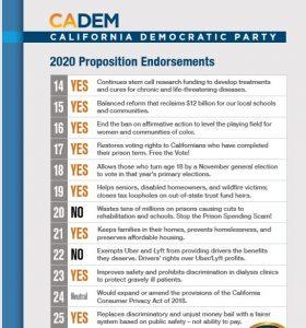 2020 Proposition Endorsements